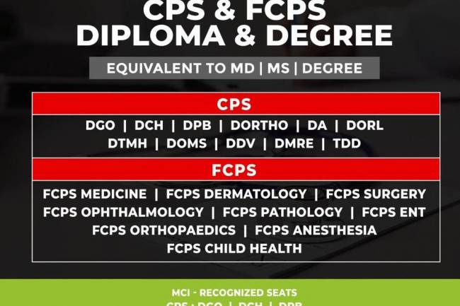 9372261584@Direct Admission In FCPS SURGERY