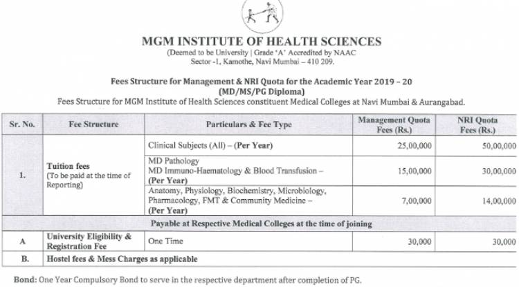 MD MS FEES STRUCTURE 2019